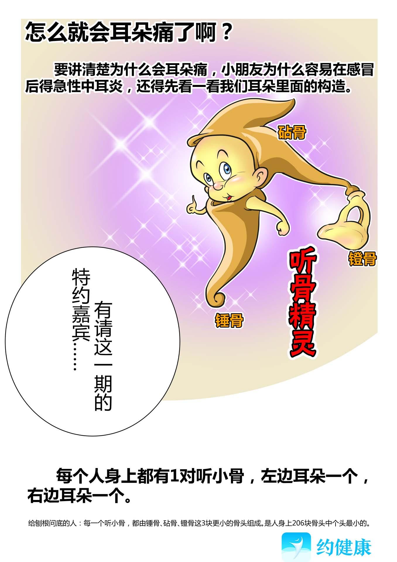 儿童急性中耳炎-人卫_003.jpg