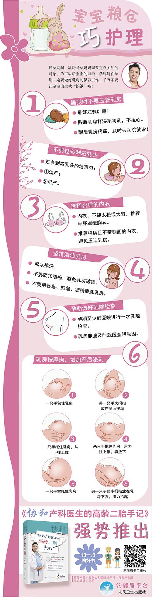 孕期乳房护理 小版.jpg