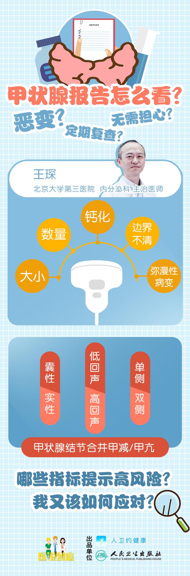 甲状腺-改logo.jpg